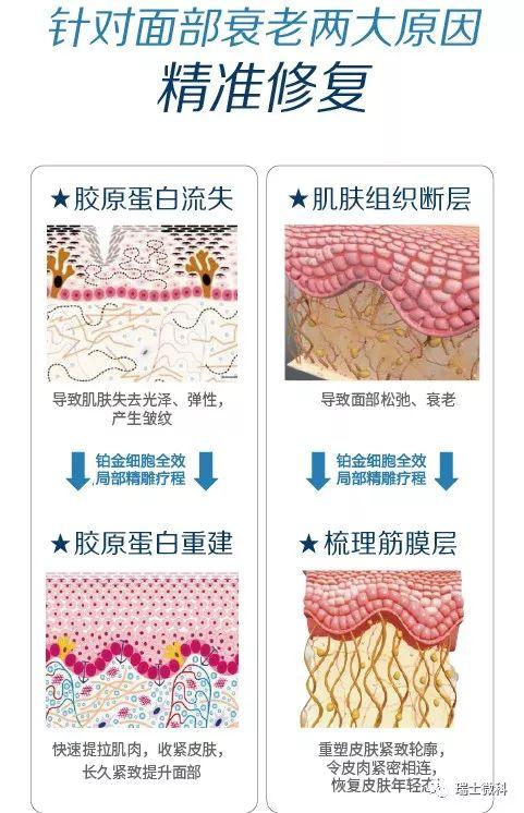 铂金细胞全效局部精雕疗程