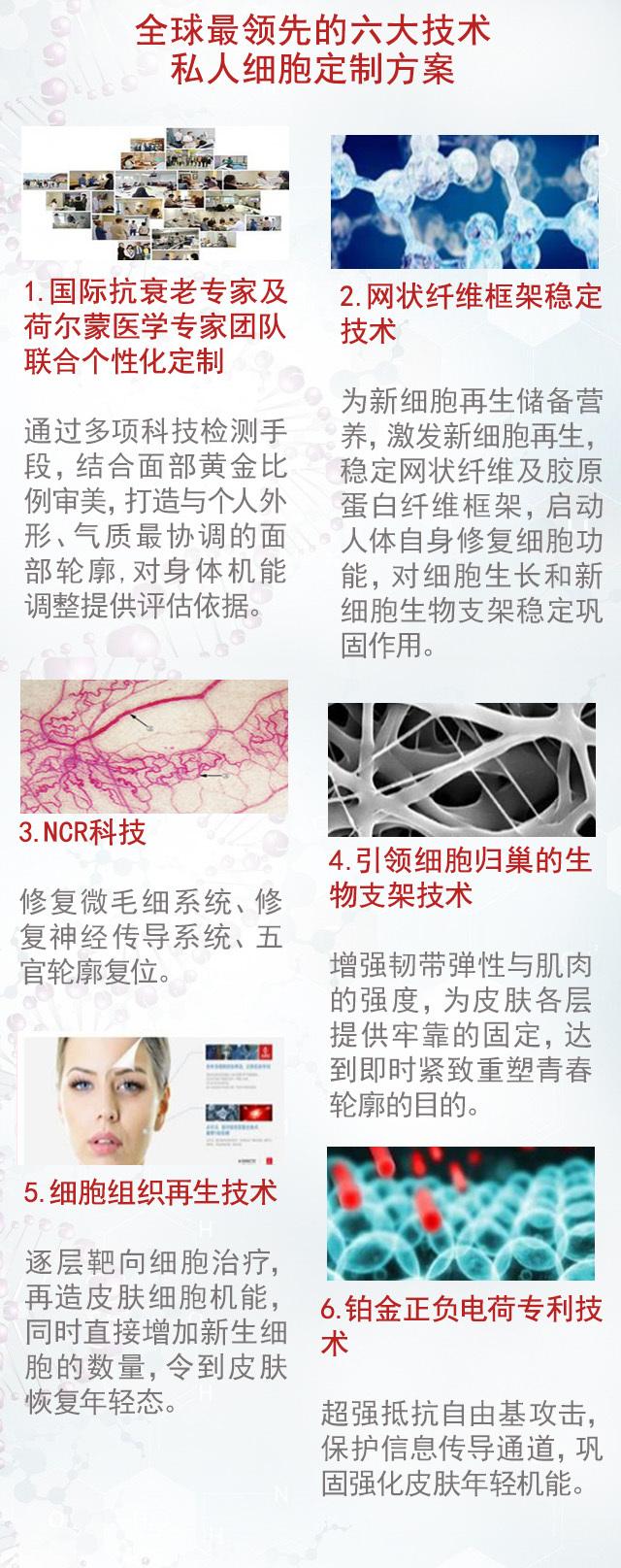 微科全球领先的六大技术,私人细胞定制方案