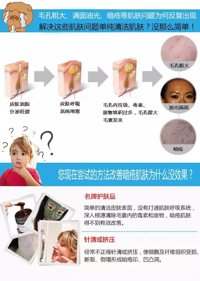 瑞士微科皮肤健康